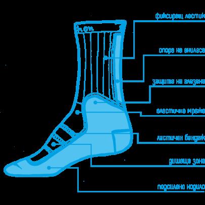 Чорапи Shushon Hiker 201636-09