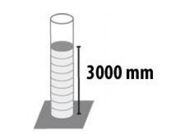 Екипировка: Какво е воден стълб?