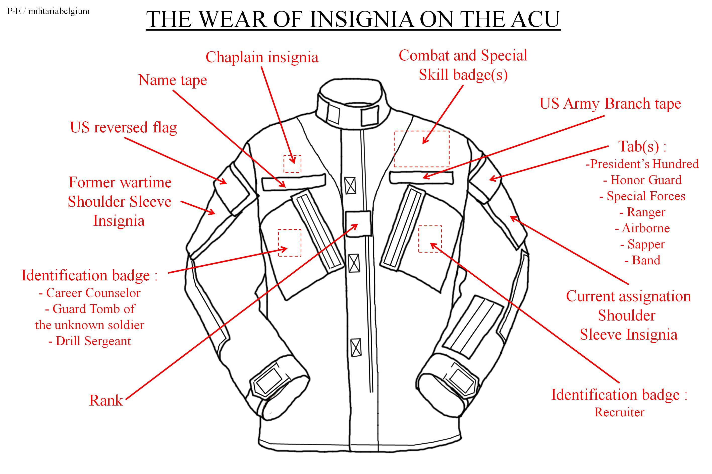 ACU униформа